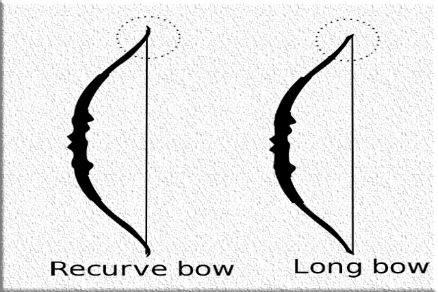 longbow vs recurve
